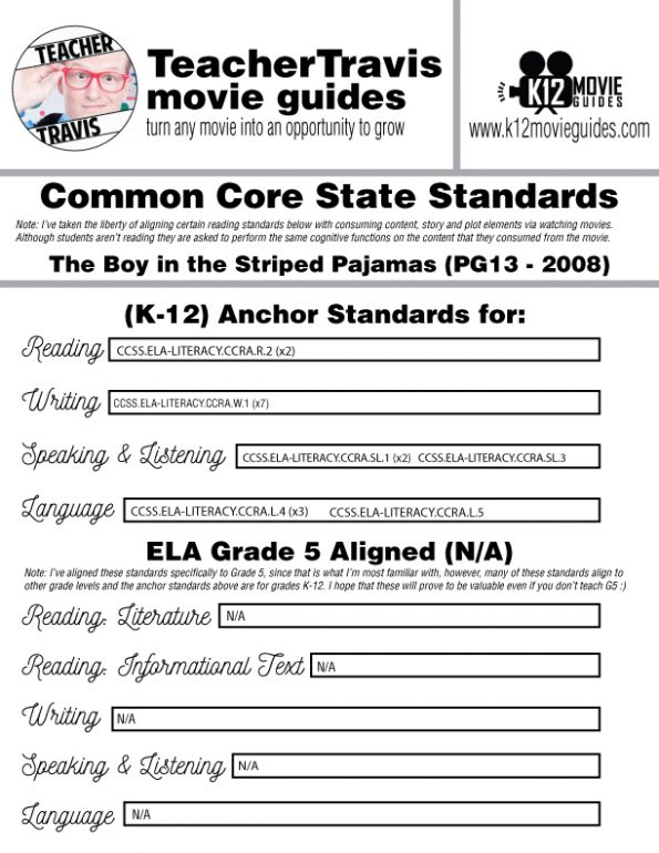 The Boy in the Striped Pajamas Movie Guide (PG13 - 2008) CCSS Alignment