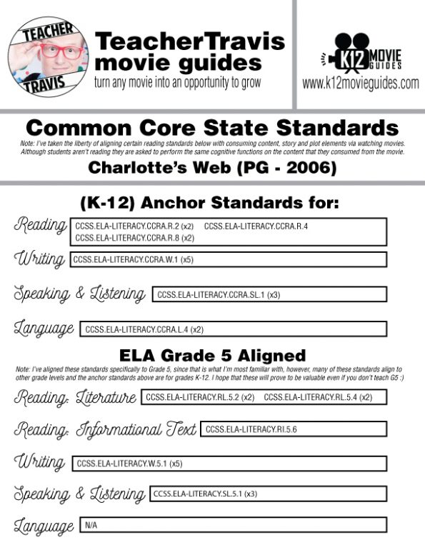 Charlotte's Web Movie Guide | Questions | Worksheet | Google Form (G - 2006) CCSS Alignment