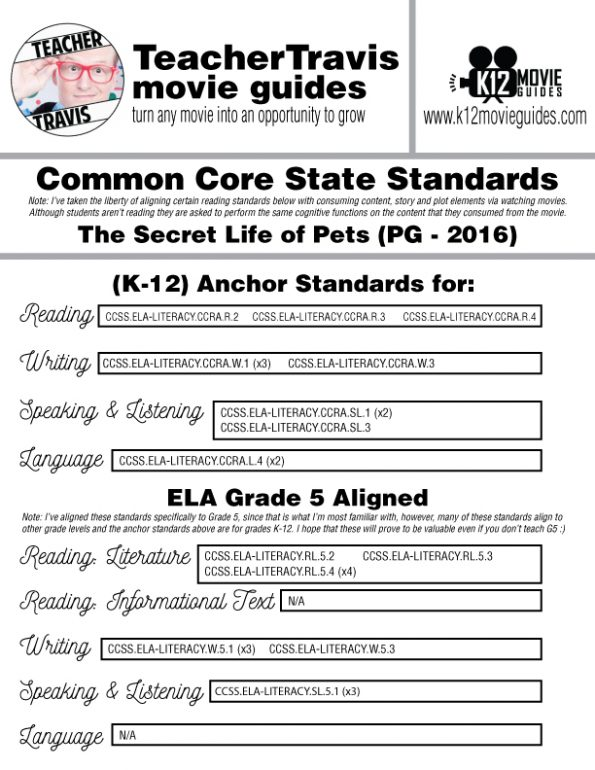 The Secret Life of Pets Movie Guide | Questions | Google Forms (PG - 2016) CCSS Alignment