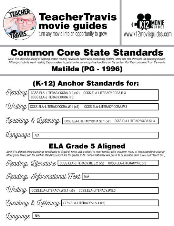 Matilda Movie Guide | Questions | Worksheet | Google Forms (PG - 1996) CCSS