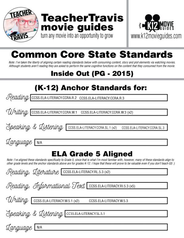 Inside Out Movie Guide | Questions | Worksheet (PG - 2015) CCSS Alignment