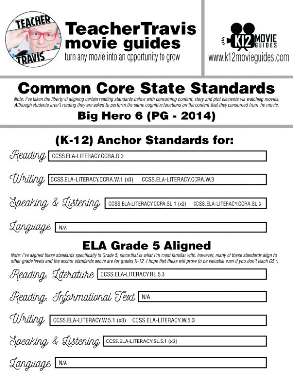 Big Hero 6 Movie Guide | Questions | Worksheet | Google Form (PG - 2014) CCSS Alignment