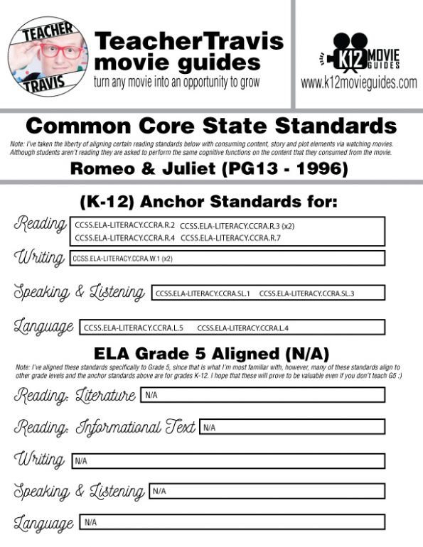 Romeo + Juliet Movie Guide | Questions | Worksheet (PG13 - 1996) CCSS Alignment