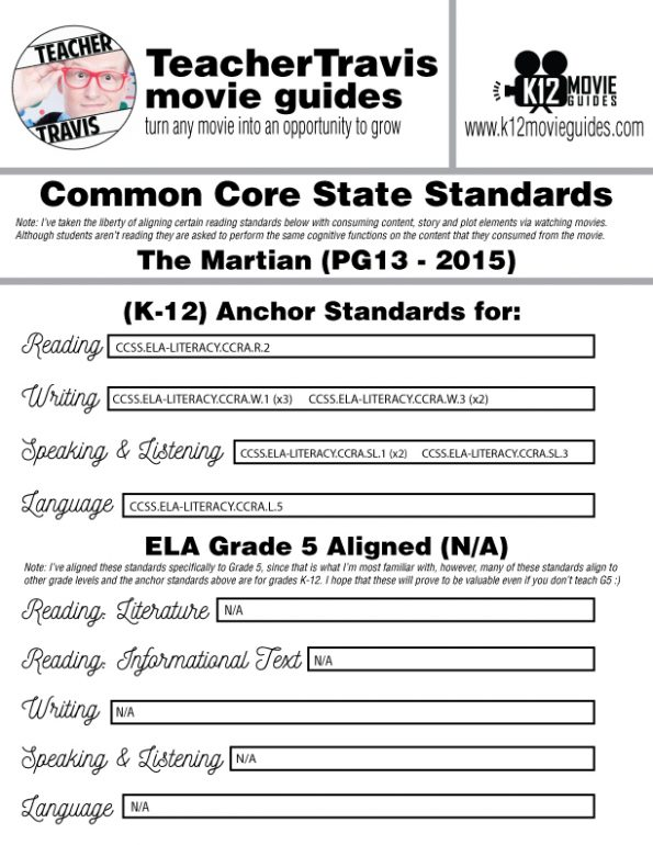 The Martian Movie Guide | Questions | Worksheet (PG13 - 2015) CCSS Alignment