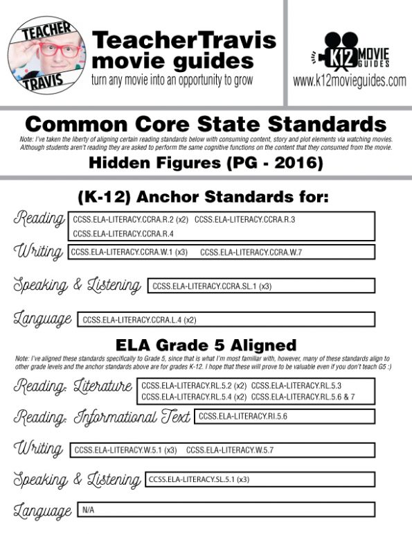 Hidden Figures Movie Guide | Questions | Worksheet | Google Forms (PG - 2016) CCSS Alignment