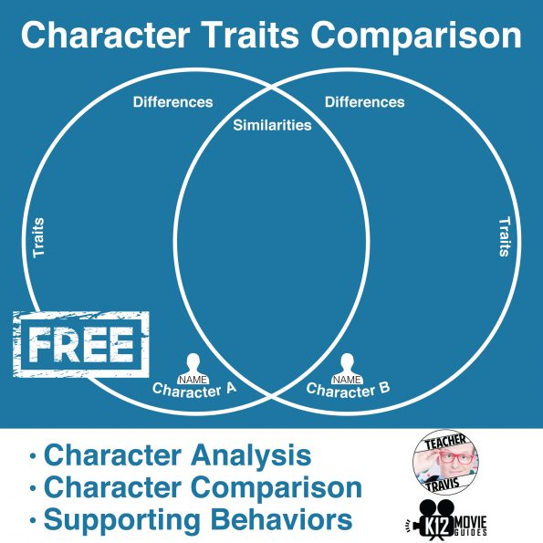 Free Character Traits Comparison Worksheet Cover