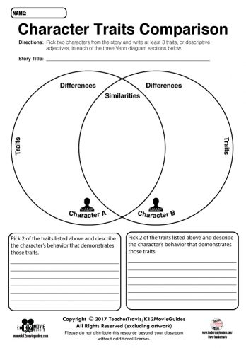 Free Character Traits Comparison Worksheet Sample