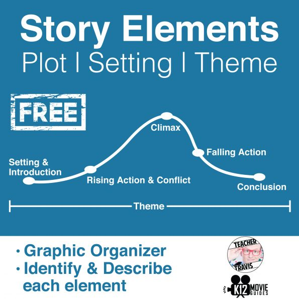 Free Story Elements Worksheet - Plot | Setting | Theme Cover