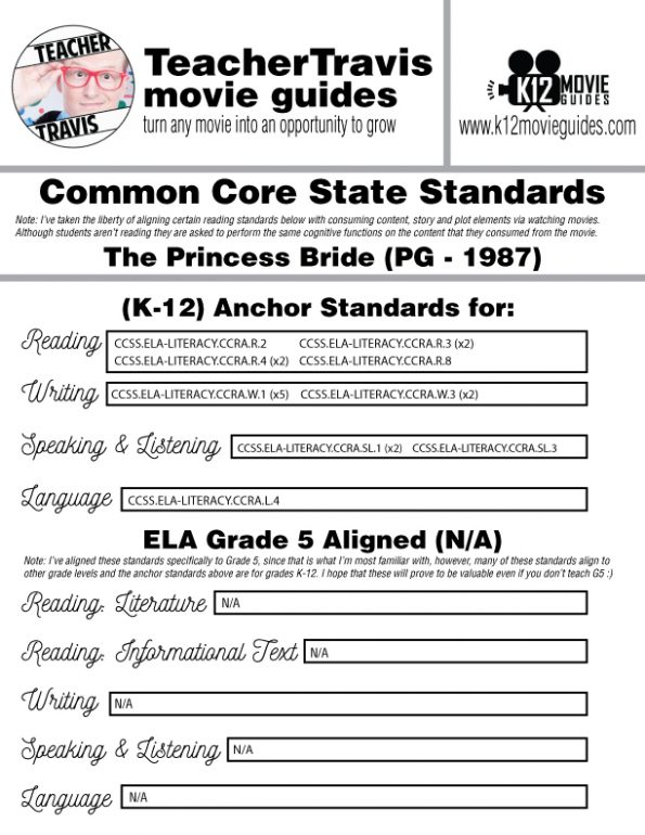 The Princess Bride Movie Guide | Questions | Worksheet | Google Form (PG - 1987) CCSS Alignment