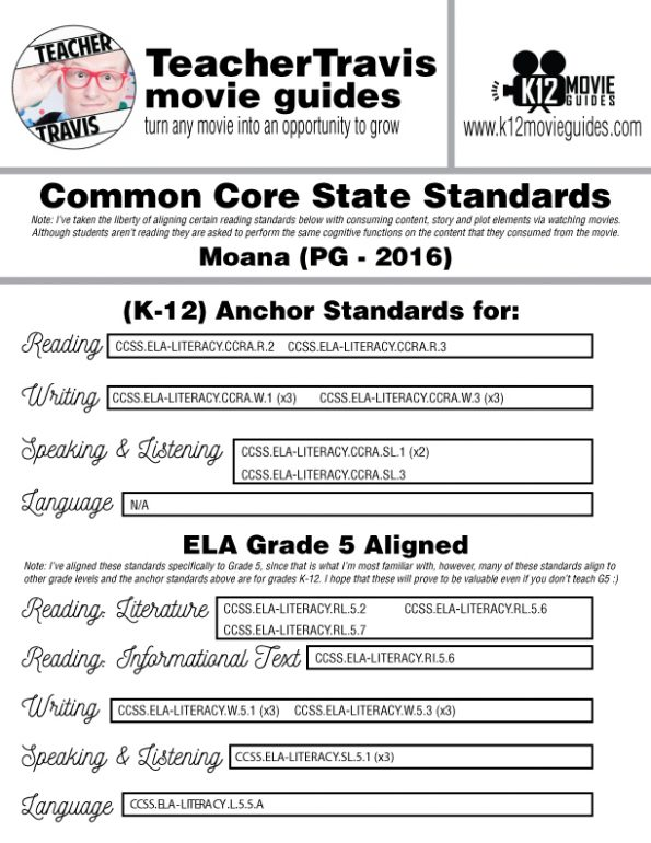 Moana Movie Guide | Questions | Worksheet (PG - 2016) CCSS Alignment
