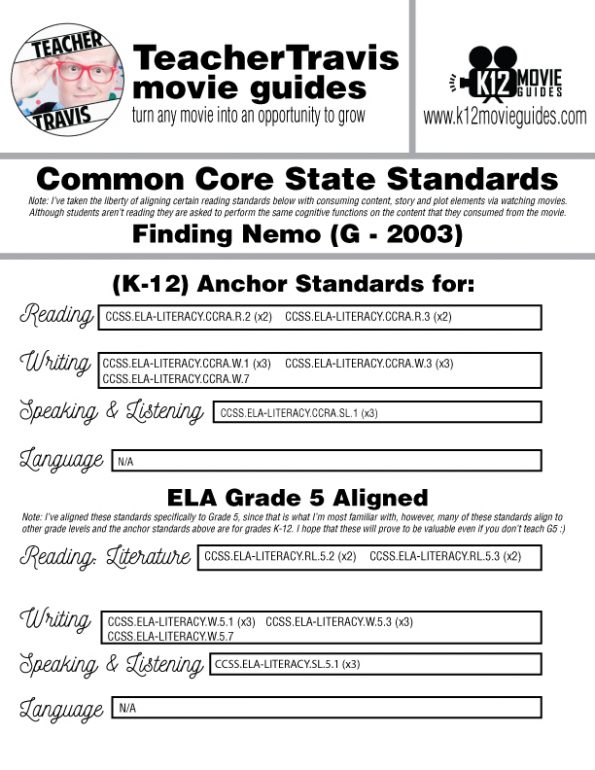 Finding Nemo Movie Guide   Worksheet   Questions   Google Slides (G - 2003) CCSS