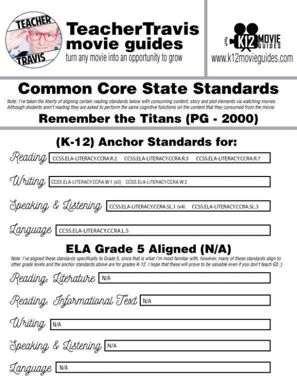 Remember the Titans Movie Guide | Questions | Worksheet (PG-2000) CCSS Alignment