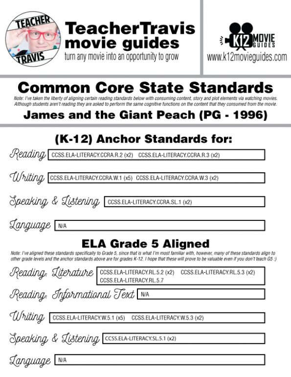 James and the Giant Peach Movie Guide | Questions | Google Form (PG - 1996) CCSS Alignment