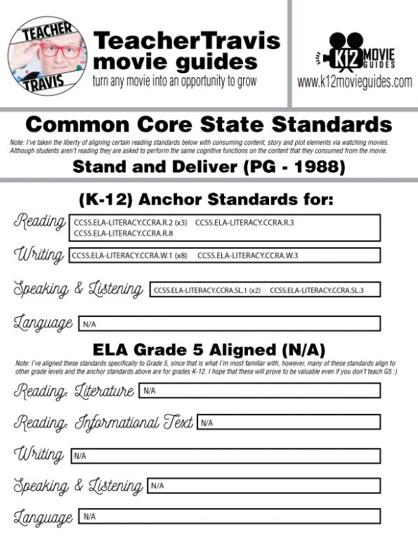 Stand and Deliver Movie Viewing Guide | Worksheet | Google Form (PG - 1988) CCSS