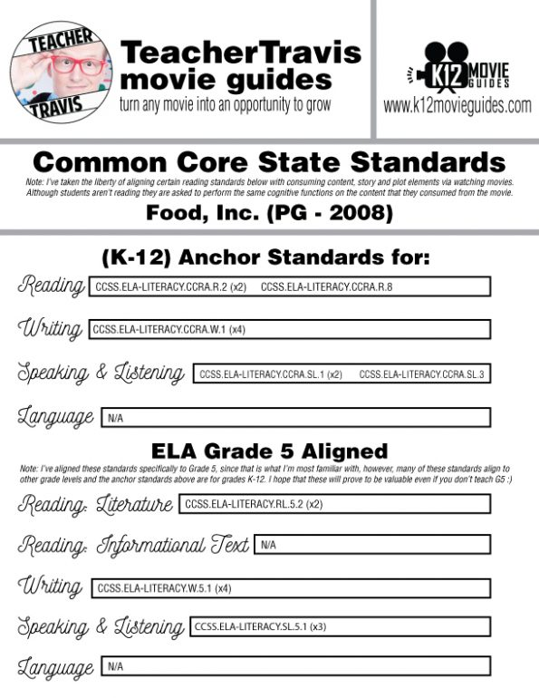 Food, Inc. Movie Guide | Questions | Worksheet | Google Form (PG - 2008) CCSS Alignment