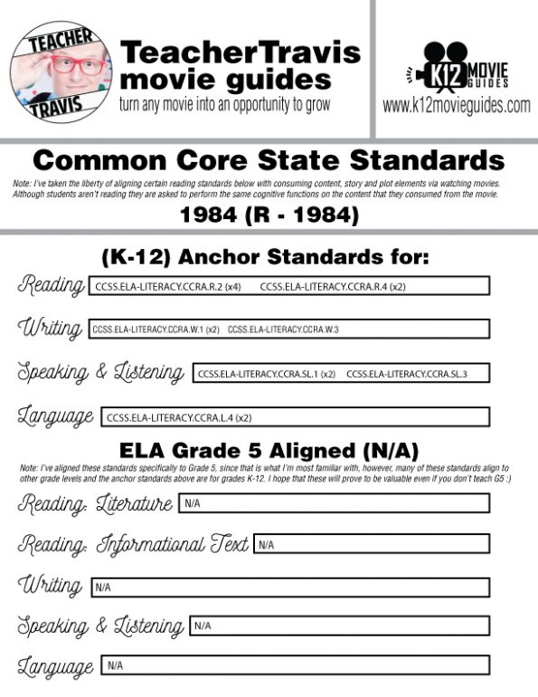 1984 Movie Viewing Guide | Questions | Worksheet | Google Form (R - 1984) CCSS
