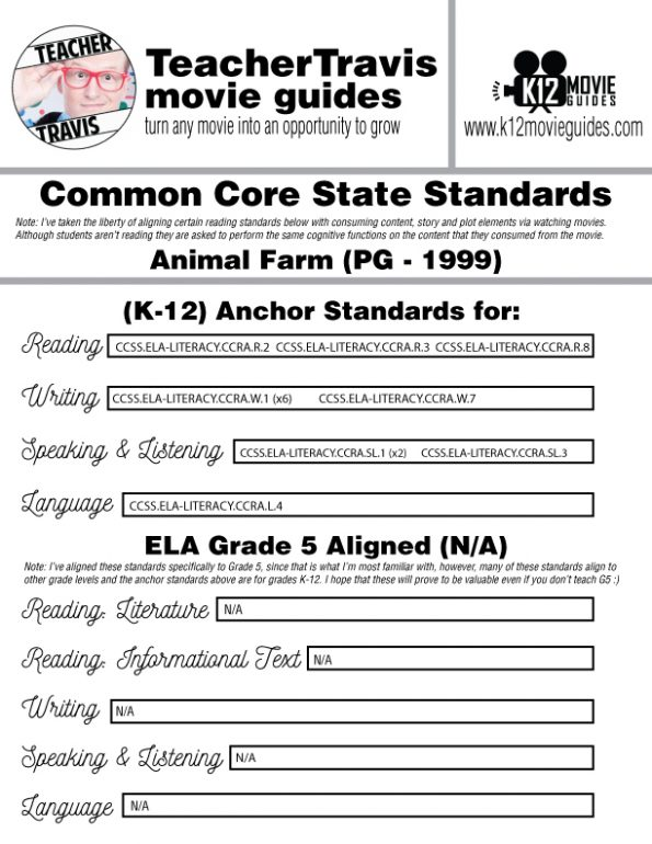 Animal Farm Movie Viewing Guide | Questions | Worksheet | Google Form (PG-1999) CCSS Alignment