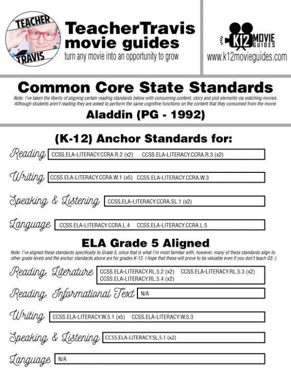 Aladdin Movie Guide | Questions | Worksheet (G - 1992) CCSS Alignment