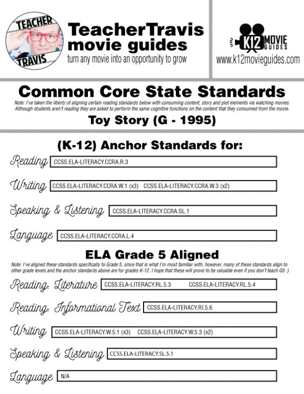 Toy Story Movie Guide | Questions | Worksheet | Google Form (G - 1995) CCSS Alignment