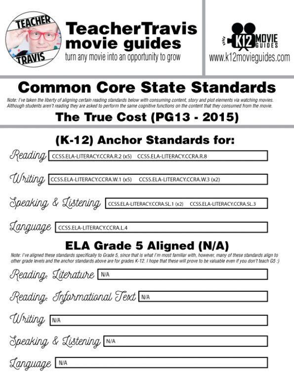 The True Cost Documentary Movie Guide | Questions | Google Forms (PG13 - 2015) CCSS Alignment