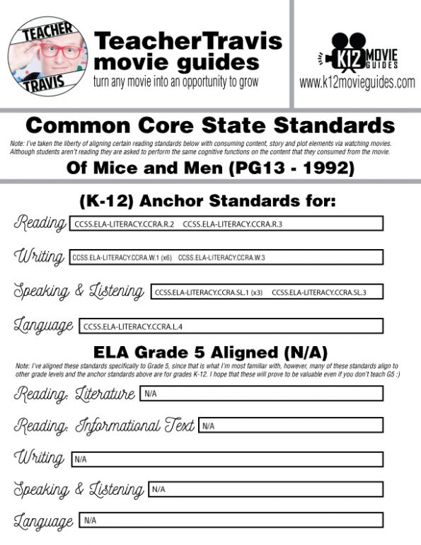 Of Mice and Men Movie Guide | Questions | Worksheet | Google Forms (PG13 - 1992) CCSS Alignment
