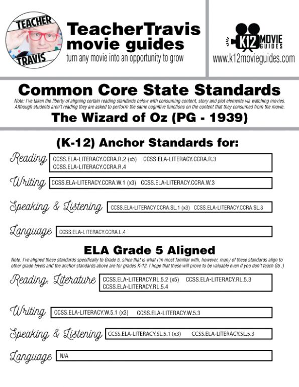 The Wizard of Oz Movie Guide | Worksheet | Questions | Google Forms (PG - 1939) CCSS