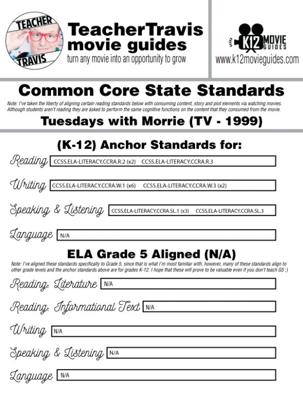 Tuesdays With Morrie Movie Guide | Questions | Worksheet (TV - 1999) CCSS Alignment
