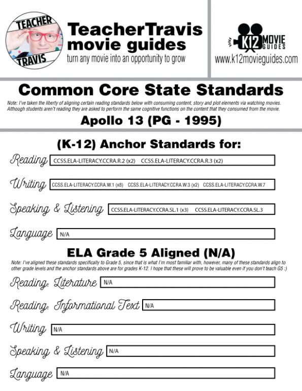 Apollo 13 Movie Guide | Questions | Worksheet | Google Form (PG - 1995) CCSS Alignment