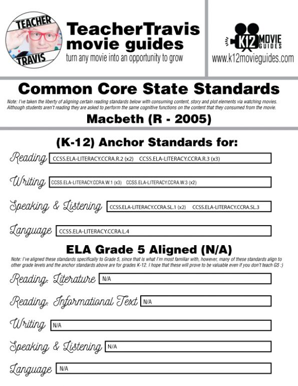 Macbeth Movie Guide | Questions | Worksheet (R - 2015) CCSS Alignment