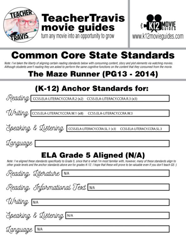 The Maze Runner Movie Guide | Questions | Worksheet (PG13 - 2014) CCSS Alignment