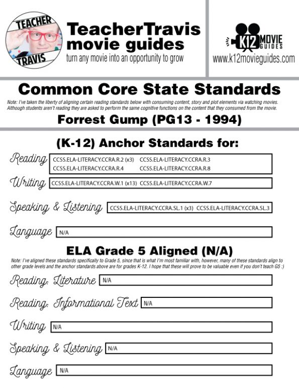 Forrest Gump Movie Guide | Questions | Worksheet | Google Form (PG13 - 1994) CCSS Alignment