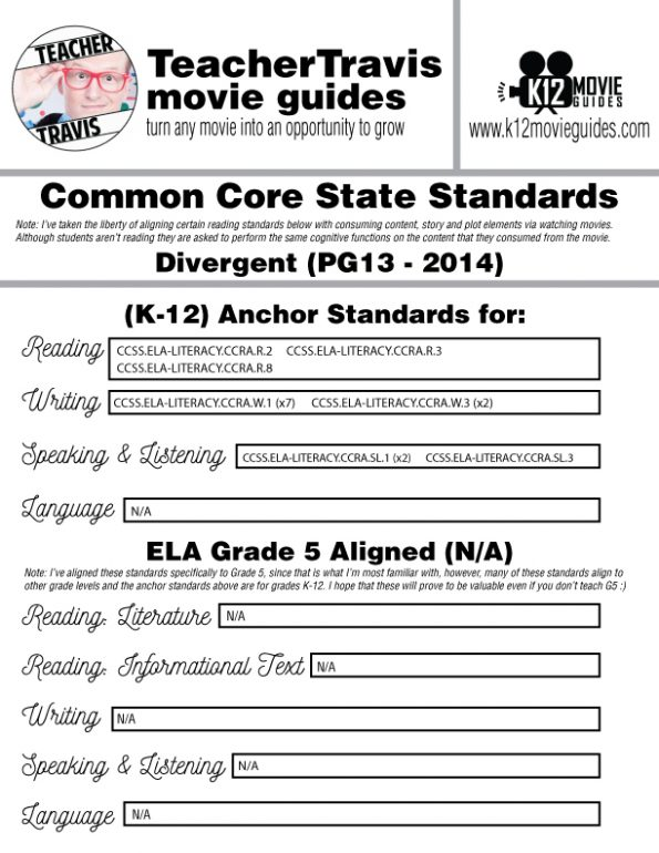 Divergent Movie Guide | Questions | Worksheet | Google Form (PG13 - 2013) CCSS Alignment