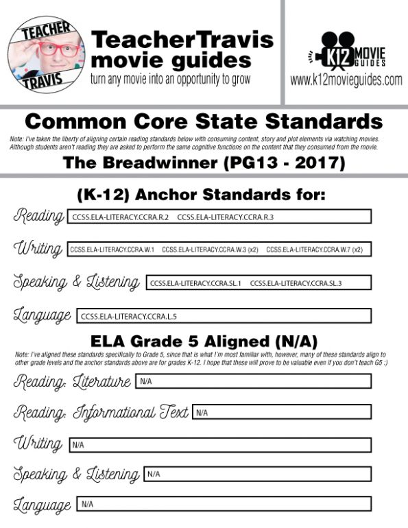 The Breadwinner Movie Guide | Questions | Worksheet (PG13 - 2017) CCSS Alignment
