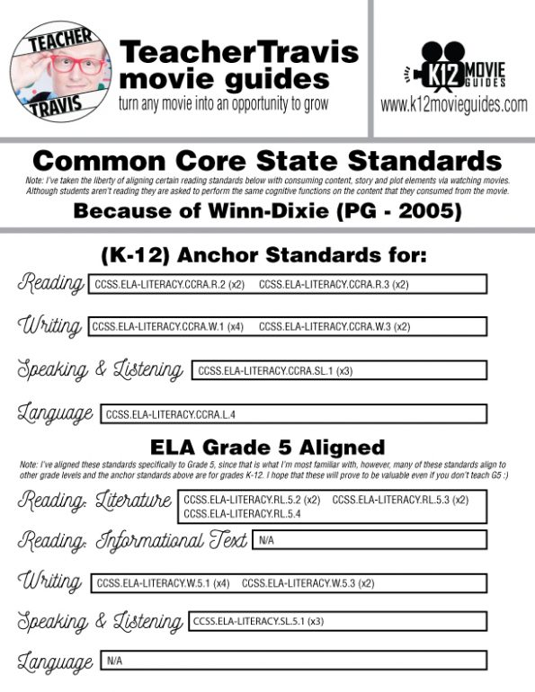 Because of Winn-Dixie Movie Guide | Questions | Worksheet (PG - 2005) CCSS Alignment
