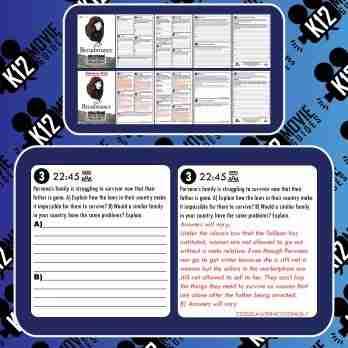 The Breadwinner Movie Guide | Questions | Worksheet (PG13 - 2017) Free Sample