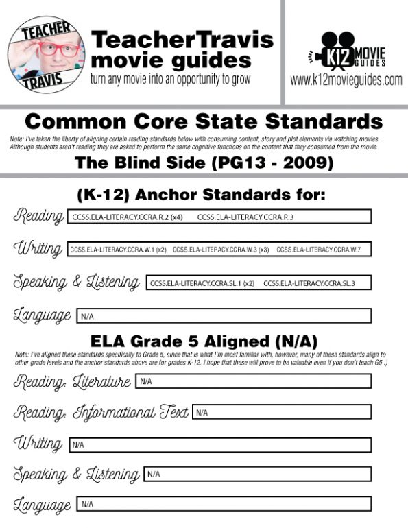 The Blind Side Movie Guide | Questions | Worksheet (PG13 - 2009) CCSS Alignment