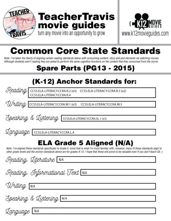 Spare Parts Movie Guide | Questions | Worksheet | Google Forms (PG13 - 2015) CCSS