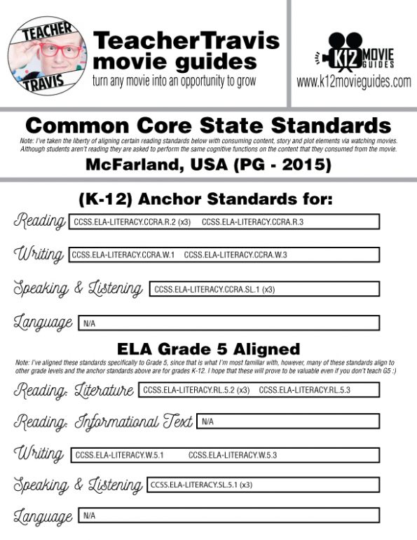 McFarland, USA Movie Guide | Questions | Worksheet | Google Forms (PG - 2015) CCSS Alignment