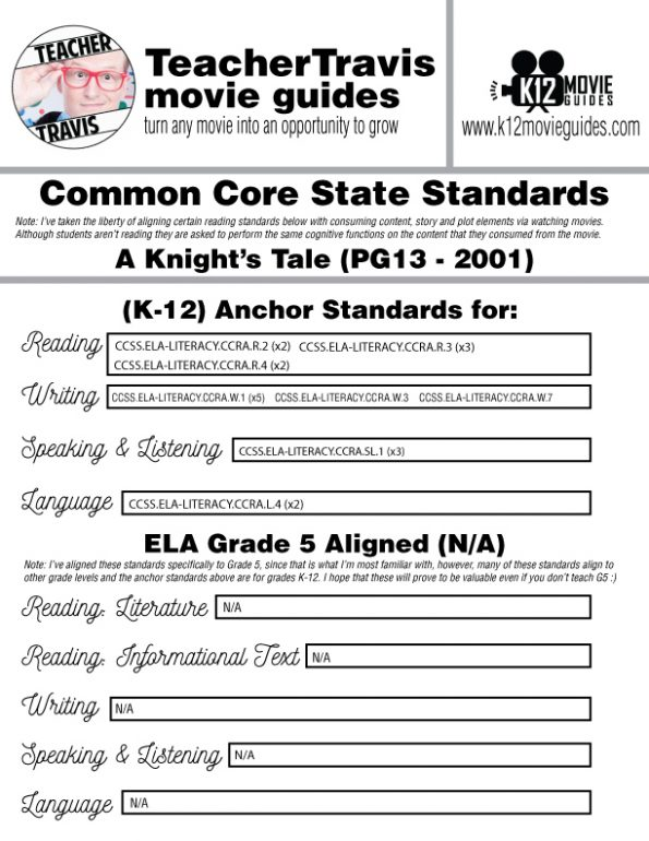 A Knight's Tale Movie Guide | Questions | Worksheet | Google Form (PG13 - 2001) CCSS