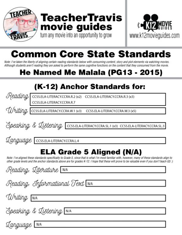He Named Me Malala Movie Guide | Questions | Worksheet (PG13 - 2015) CCSS Alignment