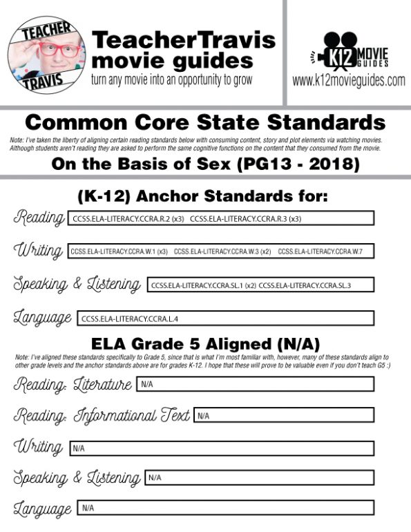 On the Basis of Sex Movie Guide | Questions | Worksheet (PG - 2018) CCSS Alignment