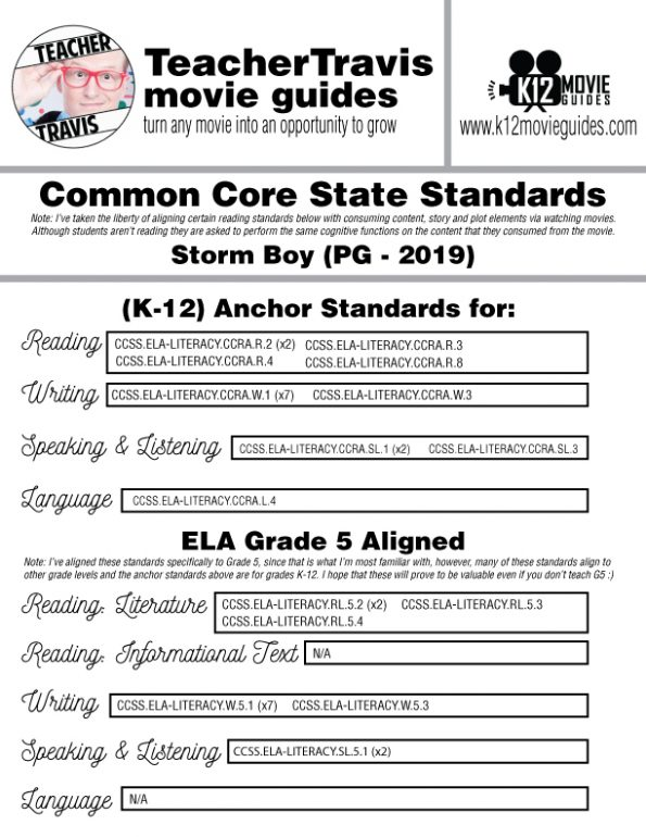 Storm Boy Movie Guide | Questions | Worksheet | Google Form (PG - 2019) CCSS