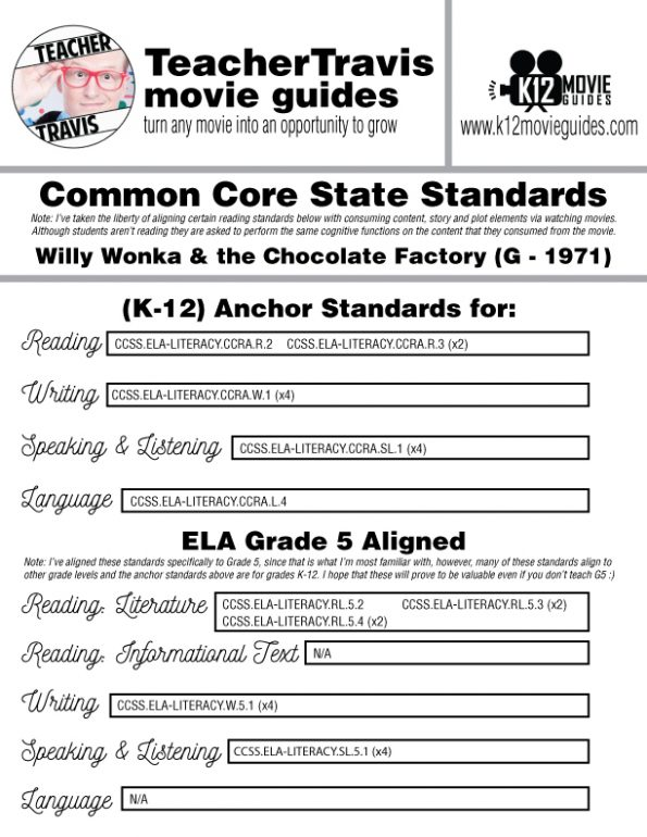 Willy Wonka & the Chocolate Factory Movie Guide | Questions |Worksheet(G - 1971) CCSS Alignment