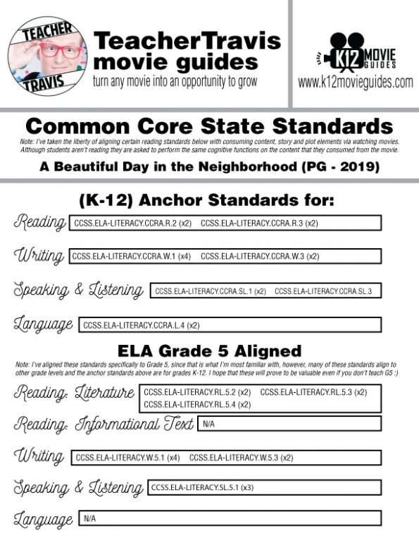 A Beautiful Day in the Neighborhood Movie Guide | Questions | Worksheet (PG - 2019) CCSS Alignment