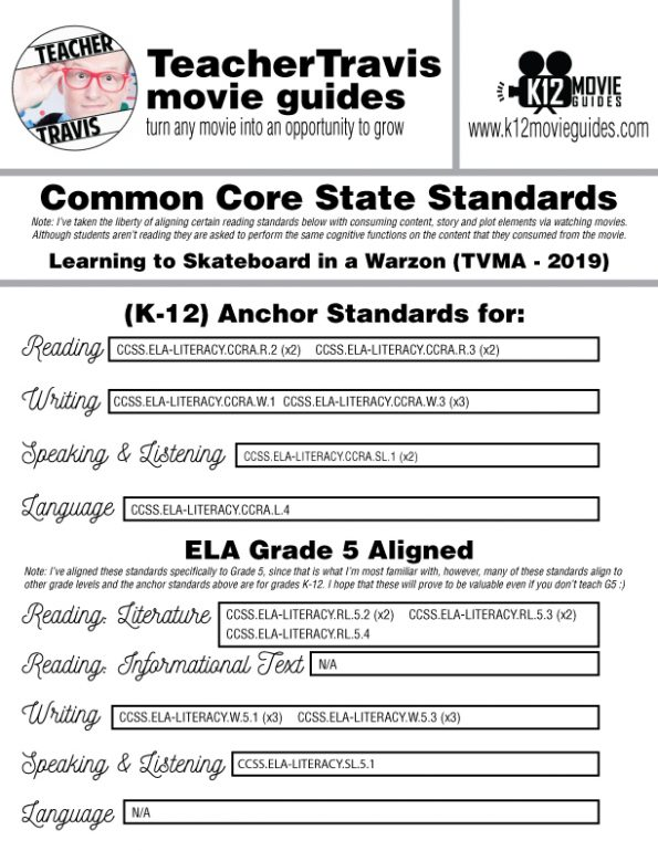 Learning to Skateboard in a Warzone (Like a Girl) Documentary Movie Guide | Questions | Worksheet (TVMA - 2019) CCSS Alignment