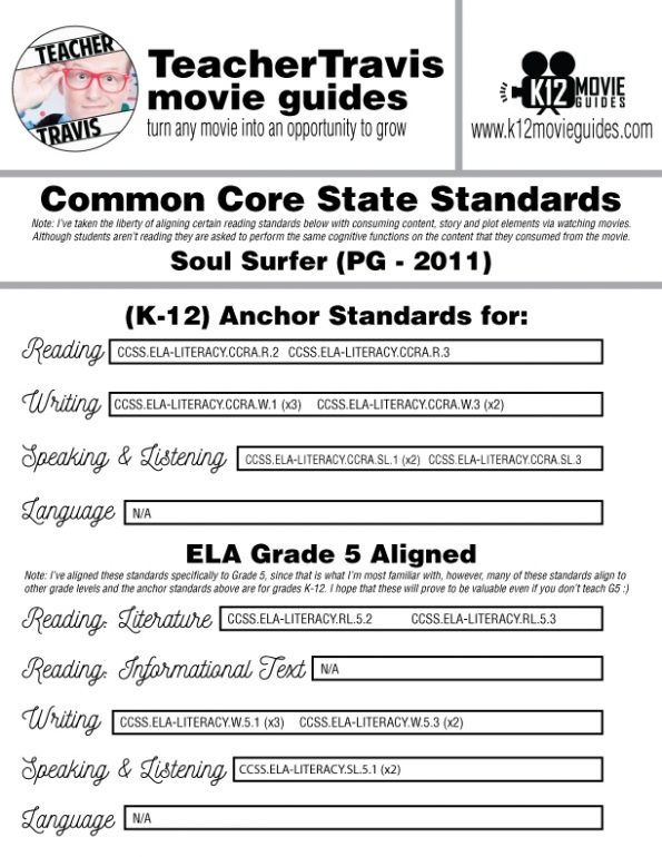 Soul Surfer Movie Guide | Questions | Worksheet (PG - 2011) CCSS Alignment