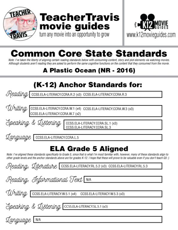 A Plastic Ocean Documentary Movie Guide | Questions | Worksheet (2016) CCSS Alignment