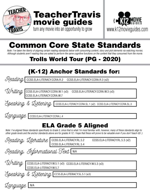 Trolls World Tour Free Movie Guide | Questions | Worksheet (PG - 2020) CCSS Alignment