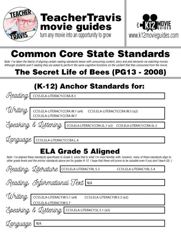 The Secret Life of Bees Movie Movie Guide | Questions | Worksheet (PG - 2020) CCSS Alignment