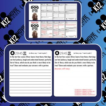 Think Like a Dog Movie Guide | Questions | Worksheet | Google Forms (PG - 2020) Free Sample